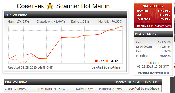 информер Scanner Bot Martin.png