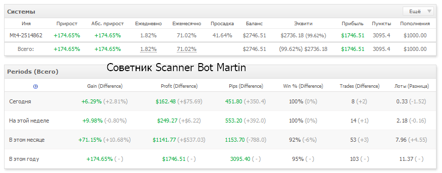 myFxbook Scanner Bot Martin 02.png