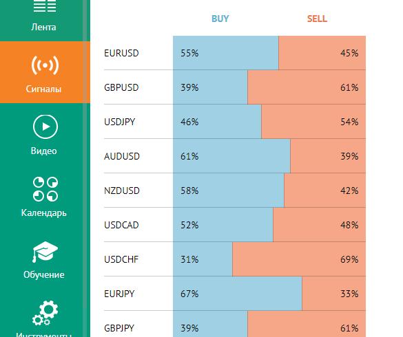 настроение рынка.PNG