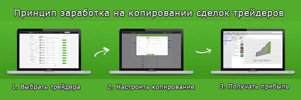 Servis-avtokopirovaniya-sdelok-Share4you.png