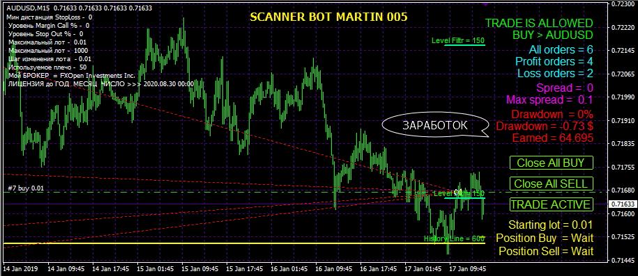 советник Scanner Bot Martin 2020 1.jpg