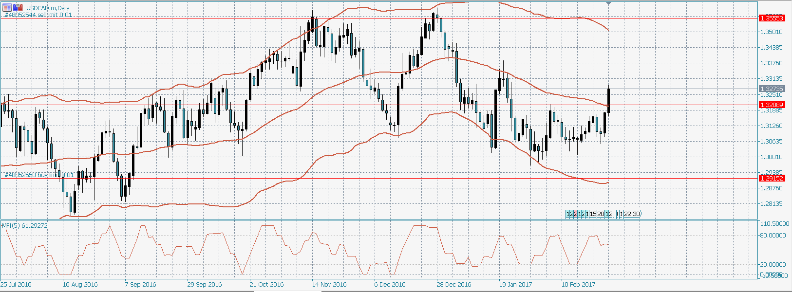 usdcad2802.PNG